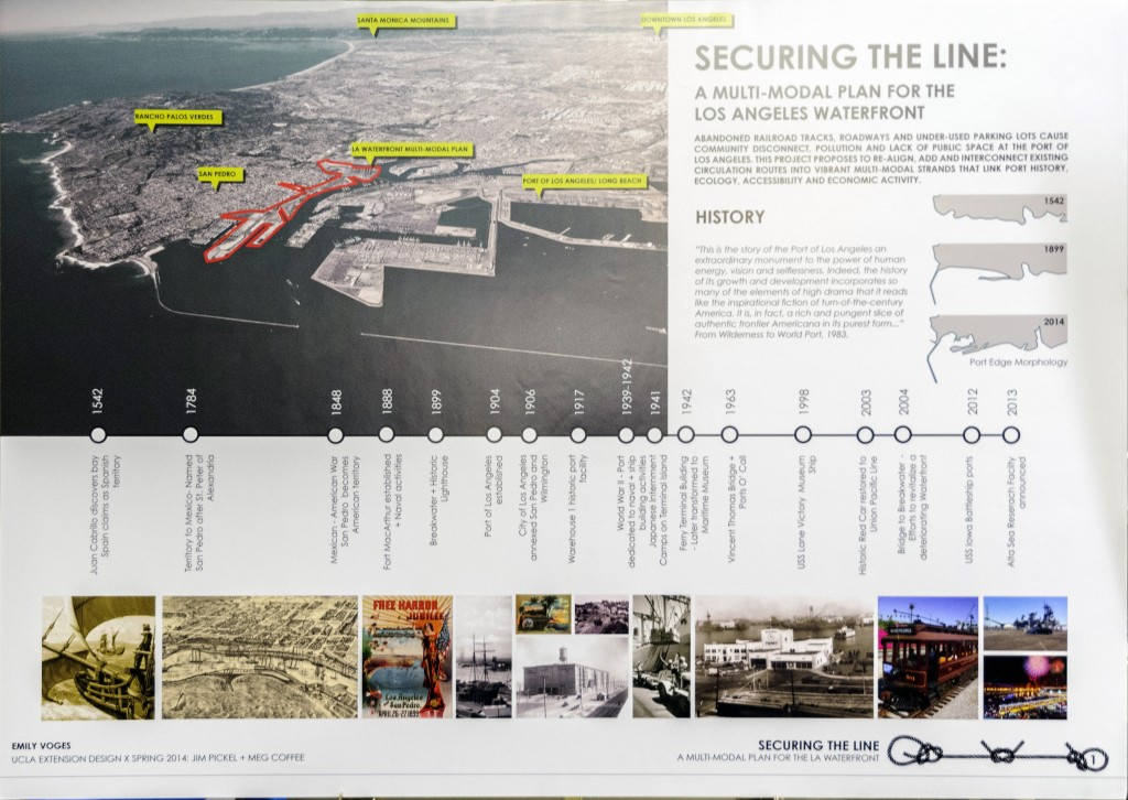 Securing The Line A Multi Modal Plan For The Los Angeles